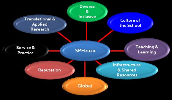 sph2020graph